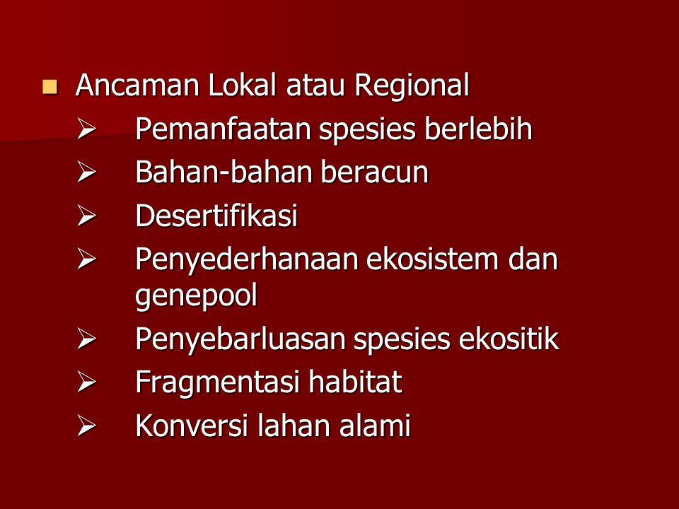 Ancaman Lokal atau Regional Ancaman Lokal atau Regional  Pemanfaatan spesies berlebih  Bahan-bahan beracun  Desertifikasi  Penyederhanaan ekosiste