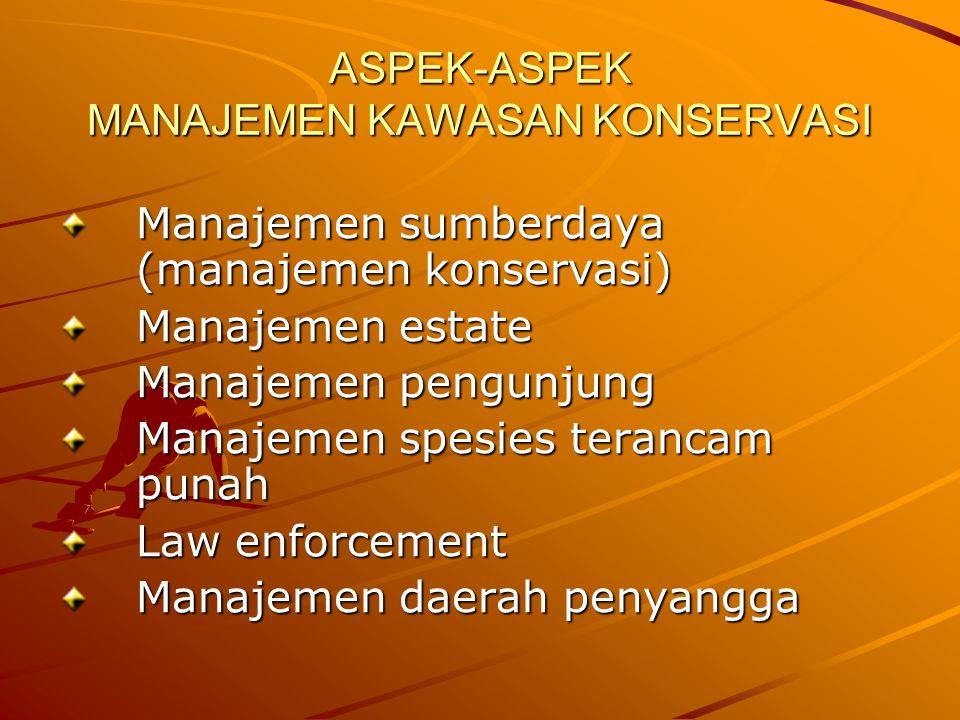 ASPEK-ASPEK MANAJEMEN KAWASAN KONSERVASI Manajemen sumberdaya (manajemen konservasi) Manajemen estate Manajemen pengunjung Manajemen spesies terancam