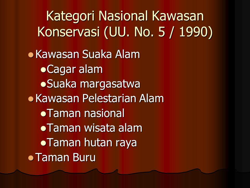 Kategori Nasional Kawasan Konservasi (UU. No. 5 / 1990) Kawasan Suaka Alam Kawasan Suaka Alam Cagar alam Cagar alam Suaka margasatwa Suaka margasatwa