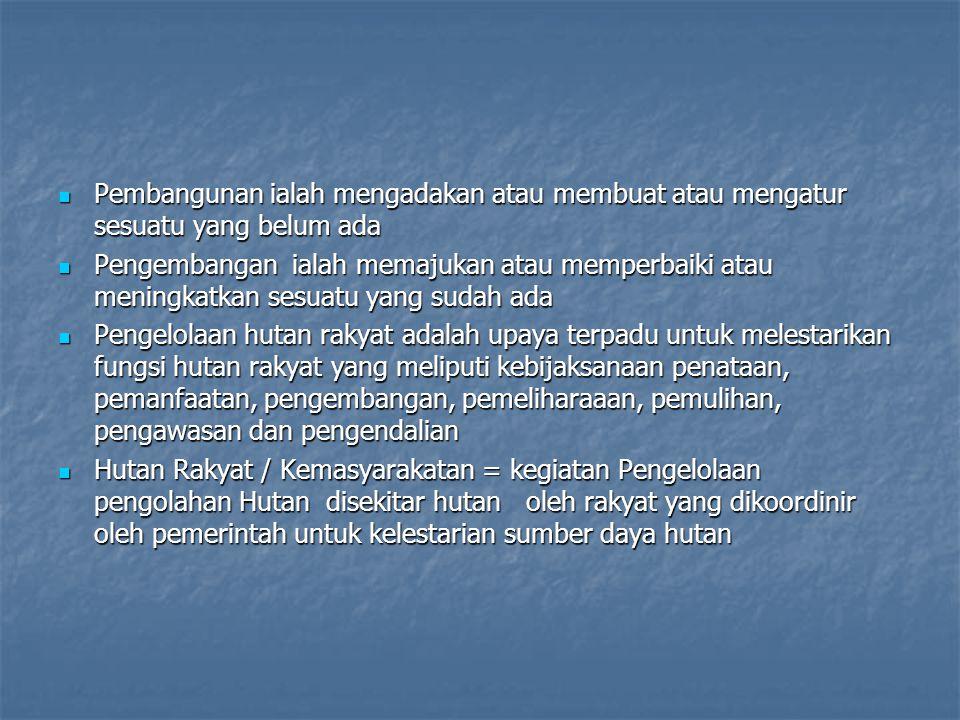 Lahan kritis Indonesia