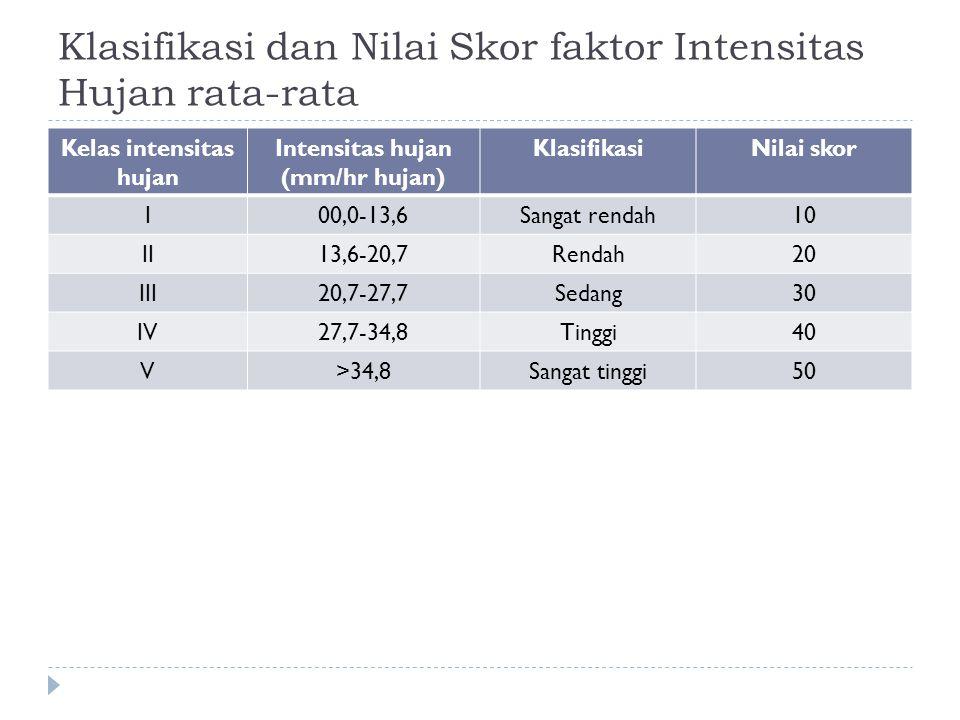 Klasifikasi dan Nilai Skor faktor Intensitas Hujan rata-rata Kelas intensitas hujan Intensitas hujan (mm/hr hujan) KlasifikasiNilai skor I00,0-13,6San