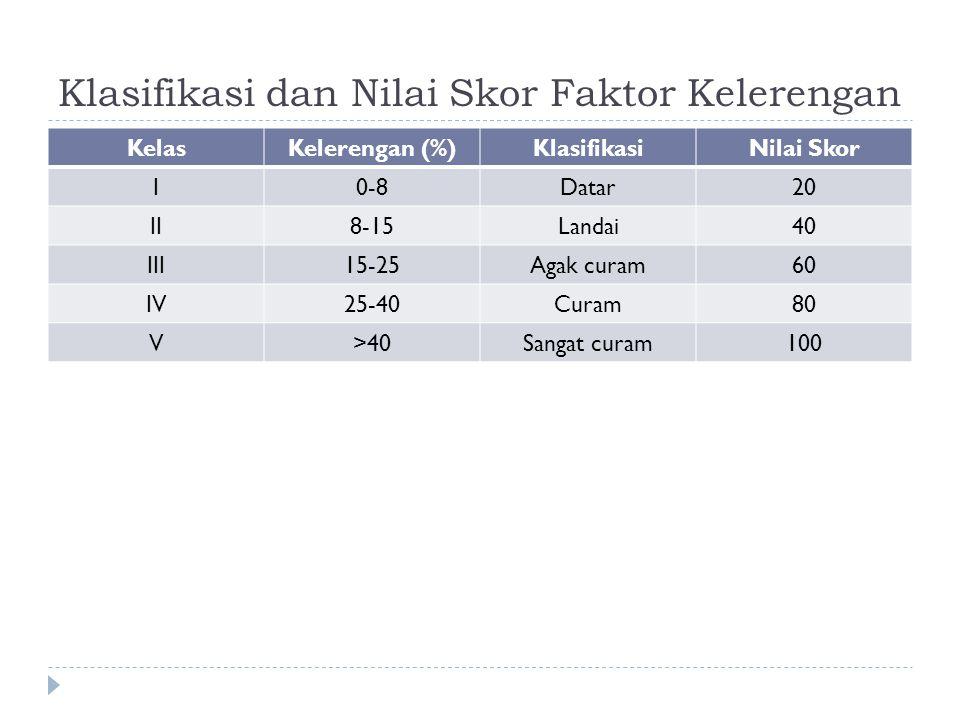 Klasifikasi dan Nilai Skor Faktor Kelerengan KelasKelerengan (%)KlasifikasiNilai Skor I0-8Datar20 II8-15Landai40 III15-25Agak curam60 IV25-40Curam80 V