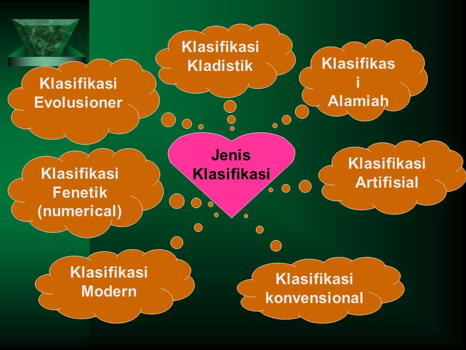 Jenis Klasifikasi Alamiah Klasifikasi Artifisial Klasifikasi konvensional Klasifikasi Modern Klasifikasi Fenetik (numerical) Klasifikasi Evolusioner K