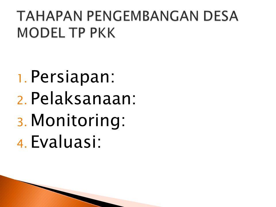 1. Persiapan: 2. Pelaksanaan: 3. Monitoring: 4. Evaluasi: