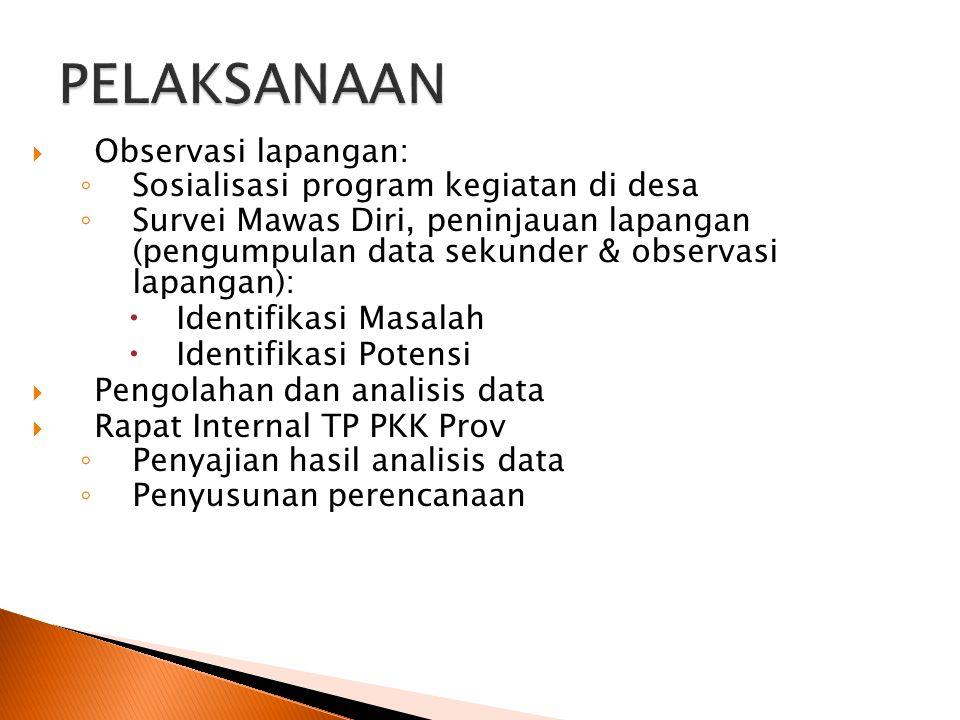 Observasi lapangan: ◦ Sosialisasi program kegiatan di desa ◦ Survei Mawas Diri, peninjauan lapangan (pengumpulan data sekunder & observasi lapangan)