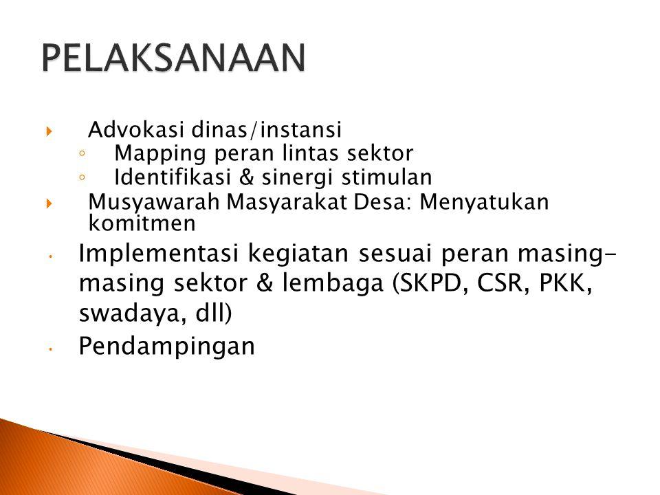  Advokasi dinas/instansi ◦ Mapping peran lintas sektor ◦ Identifikasi & sinergi stimulan  Musyawarah Masyarakat Desa: Menyatukan komitmen Implementa