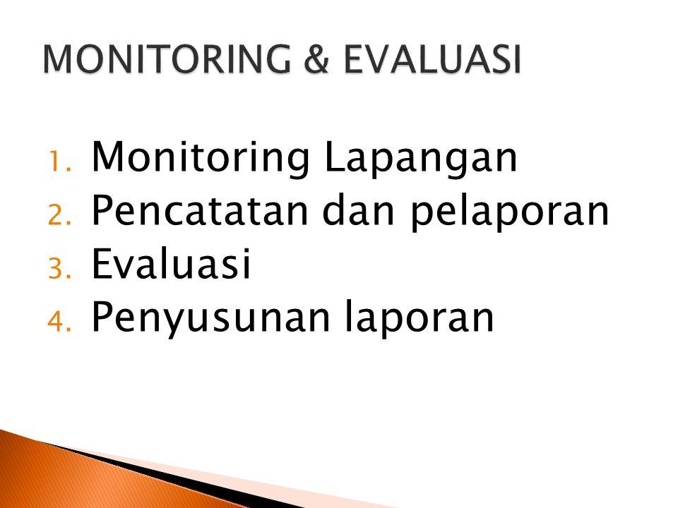 1. Monitoring Lapangan 2. Pencatatan dan pelaporan 3. Evaluasi 4. Penyusunan laporan
