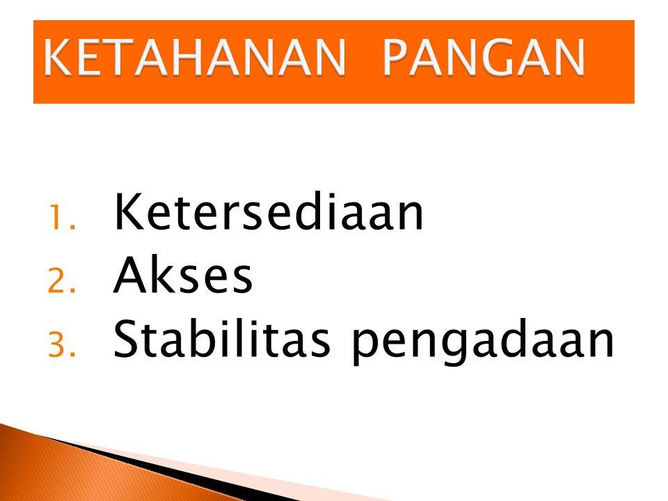 1. Ketersediaan 2. Akses 3. Stabilitas pengadaan