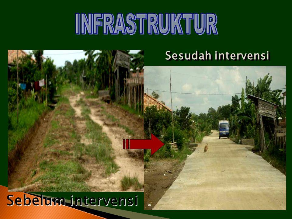 Sesudah intervensi Sebelum intervensi