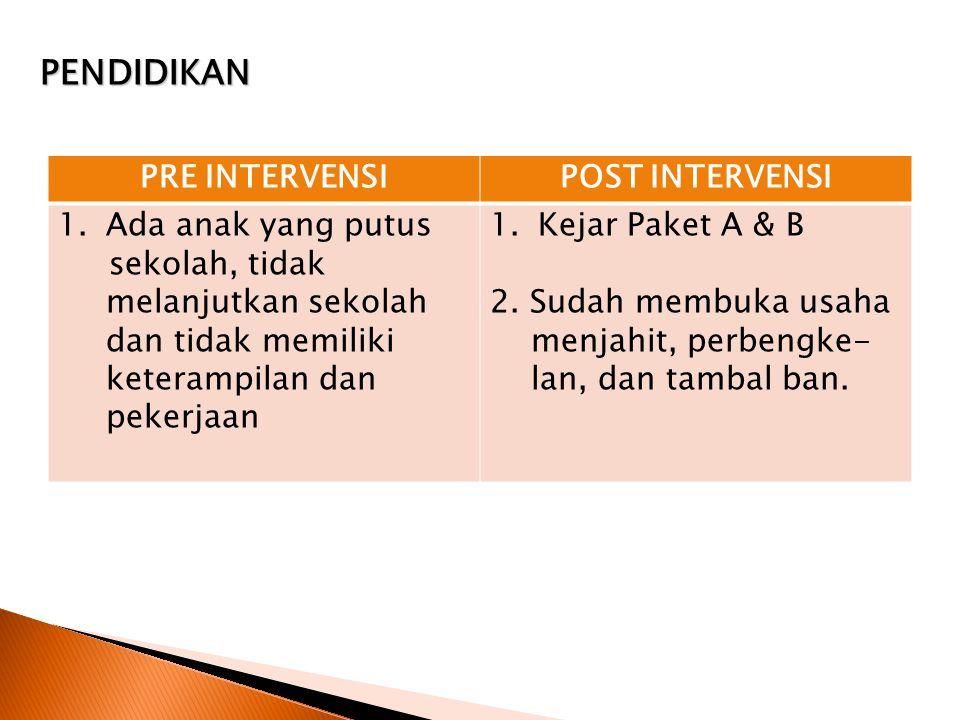 PENDIDIKAN PRE INTERVENSIPOST INTERVENSI 1.Ada anak yang putus sekolah, tidak melanjutkan sekolah dan tidak memiliki keterampilan dan pekerjaan 1.Keja