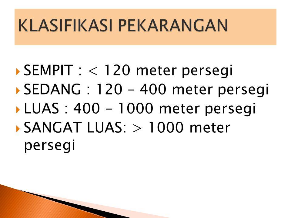  SEMPIT : < 120 meter persegi  SEDANG : 120 – 400 meter persegi  LUAS : 400 – 1000 meter persegi  SANGAT LUAS: > 1000 meter persegi
