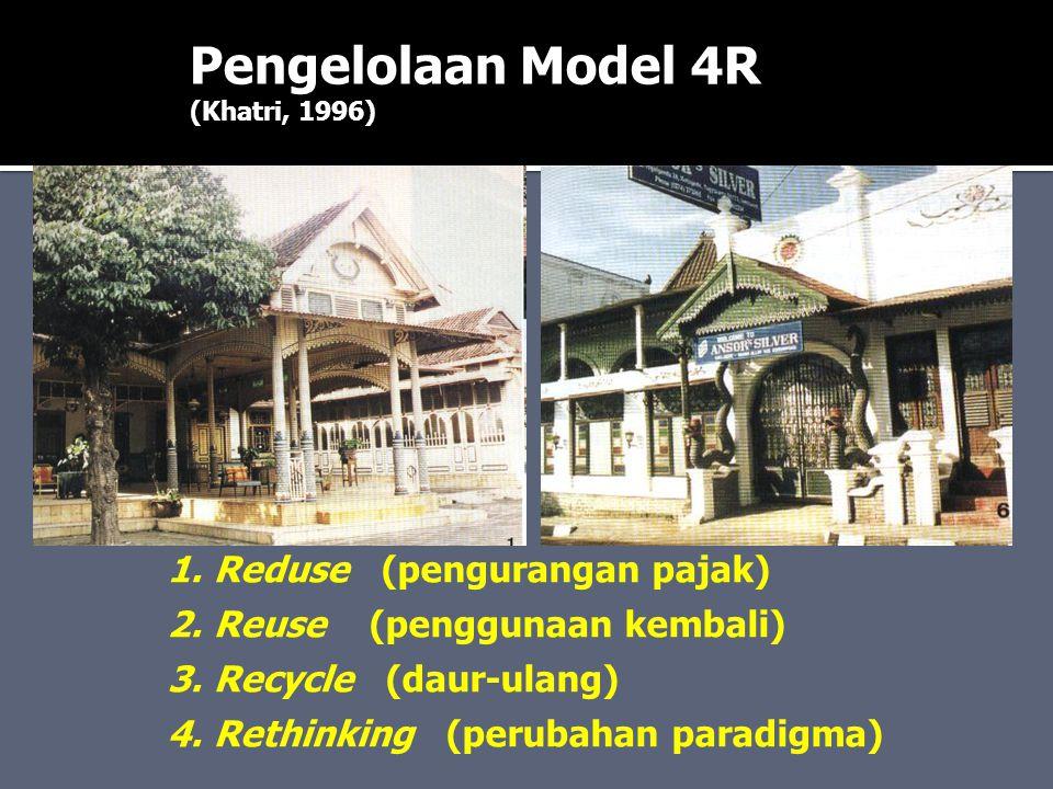 1.Reduse (pengurangan pajak) 2.Reuse (penggunaan kembali) 3.Recycle (daur-ulang) 4.Rethinking (perubahan paradigma) Pengelolaan Model 4R (Khatri, 1996
