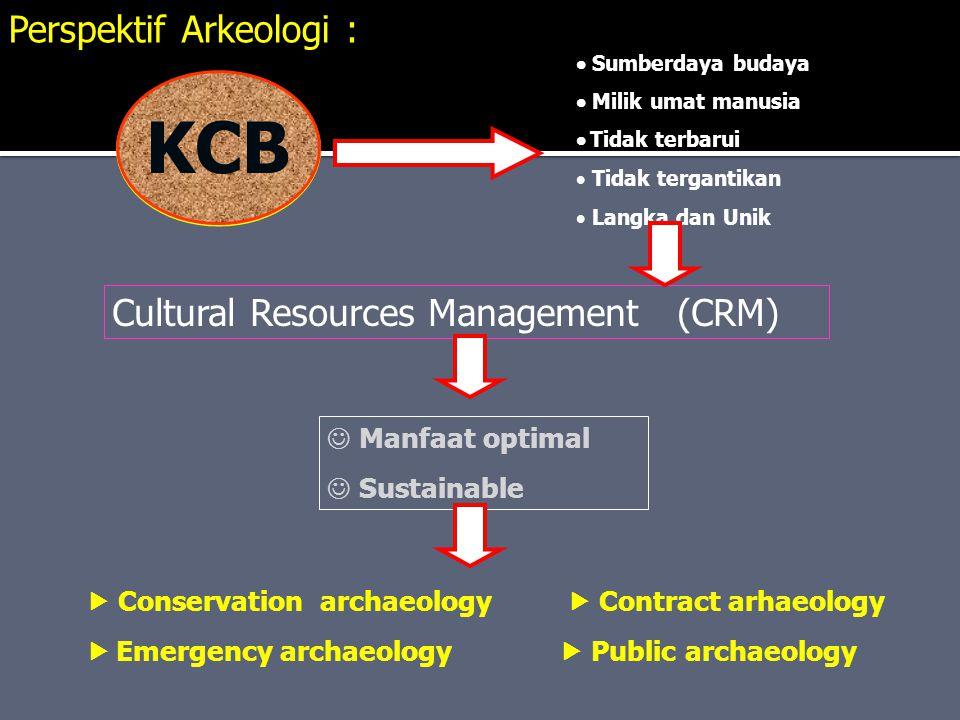 MASYARAKAT PEMERINTAH AKADEMIK Pemanfaatan Kawasan Cagar Budaya KCB