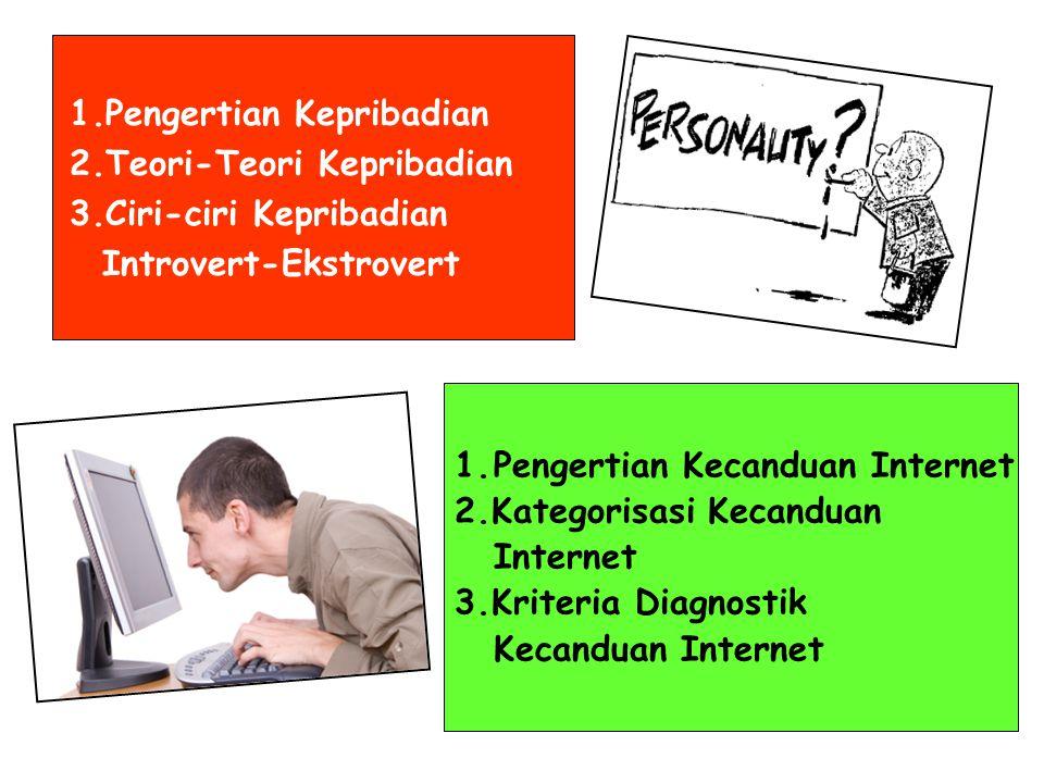 1.Pengertian Kepribadian 2.Teori-Teori Kepribadian 3.Ciri-ciri Kepribadian Introvert-Ekstrovert 1.Pengertian Kecanduan Internet 2.Kategorisasi Kecanduan Internet 3.Kriteria Diagnostik Kecanduan Internet