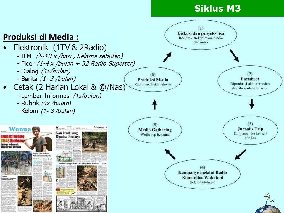 Multi Media Machine Komitmen Kampanye Komitmen yang dibangun ditujukan pada media-media mainstream di Sulawesi Tenggara yang memiliki cakupan coverage luas.