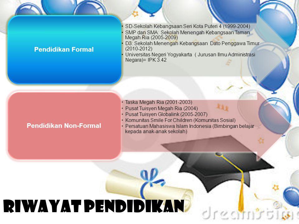 Riwayat Pendidikan SD-Sekolah Kebangsaan Seri Kota Puteri 4 (1999-2004) SMP dan SMA: Sekolah Menengah Kebangsaan Taman Megah Ria (2005-2009) D3: Sekol