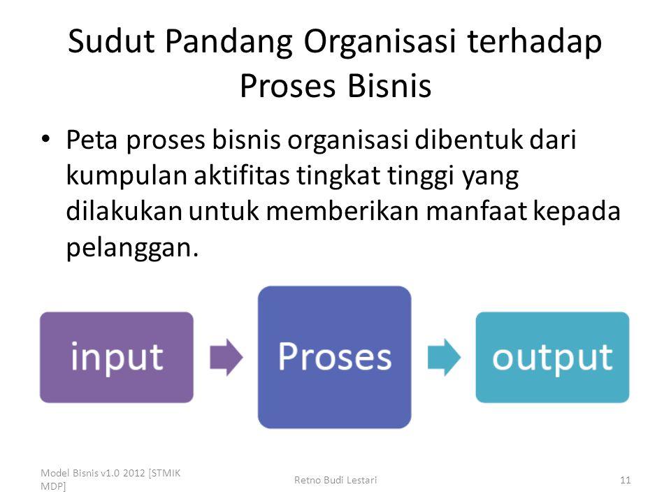 Sudut Pandang Organisasi terhadap Proses Bisnis Peta proses bisnis organisasi dibentuk dari kumpulan aktifitas tingkat tinggi yang dilakukan untuk mem