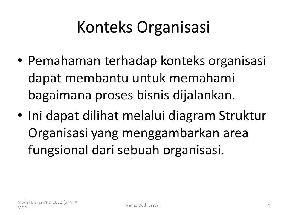 Konteks Organisasi Pemahaman terhadap konteks organisasi dapat membantu untuk memahami bagaimana proses bisnis dijalankan. Ini dapat dilihat melalui d