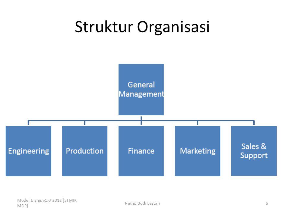 Struktur Organisasi Model Bisnis v1.0 2012 [STMIK MDP] Retno Budi Lestari6