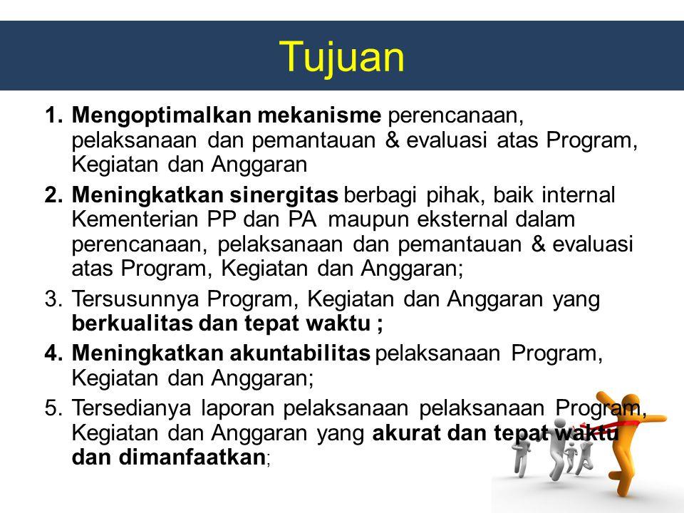Tujuan 1.Mengoptimalkan mekanisme perencanaan, pelaksanaan dan pemantauan & evaluasi atas Program, Kegiatan dan Anggaran 2.Meningkatkan sinergitas ber