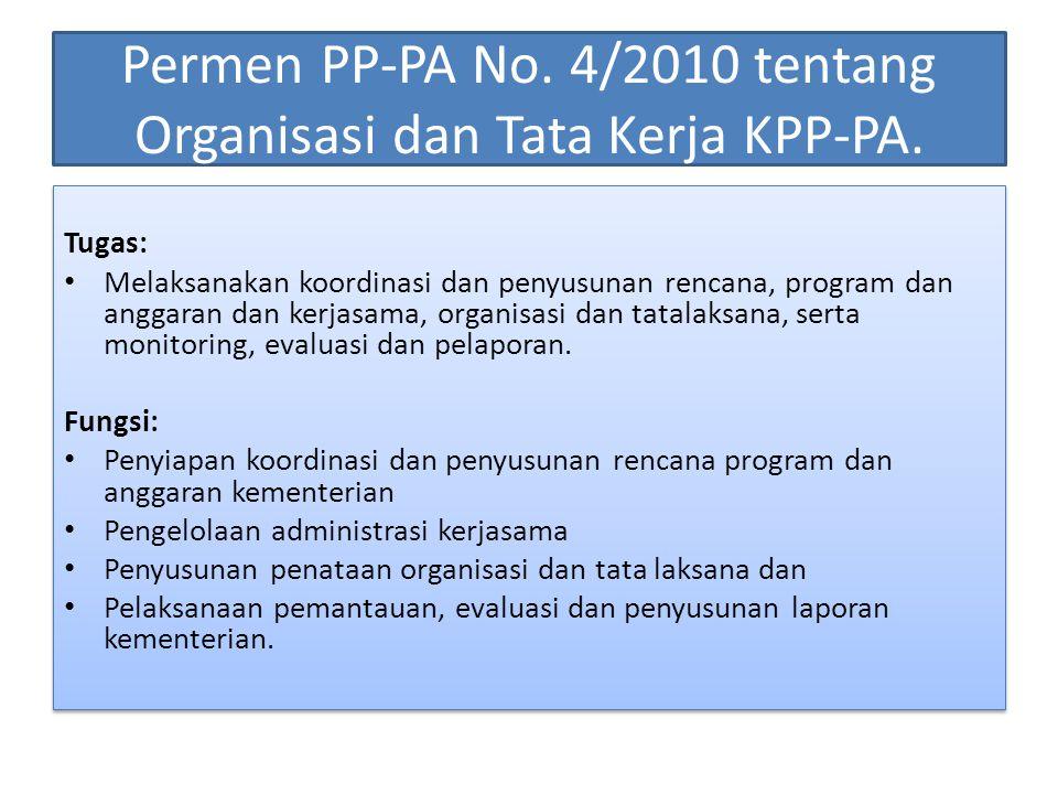 Permen PP-PA No. 4/2010 tentang Organisasi dan Tata Kerja KPP-PA. Tugas: Melaksanakan koordinasi dan penyusunan rencana, program dan anggaran dan kerj