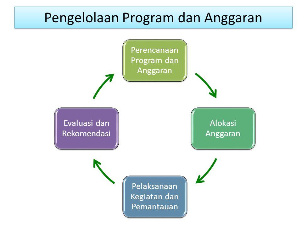 Perencanaan Program dan Anggaran Alokasi Anggaran Pelaksanaan Kegiatan dan Pemantauan Evaluasi dan Rekomendasi Pengelolaan Program dan Anggaran