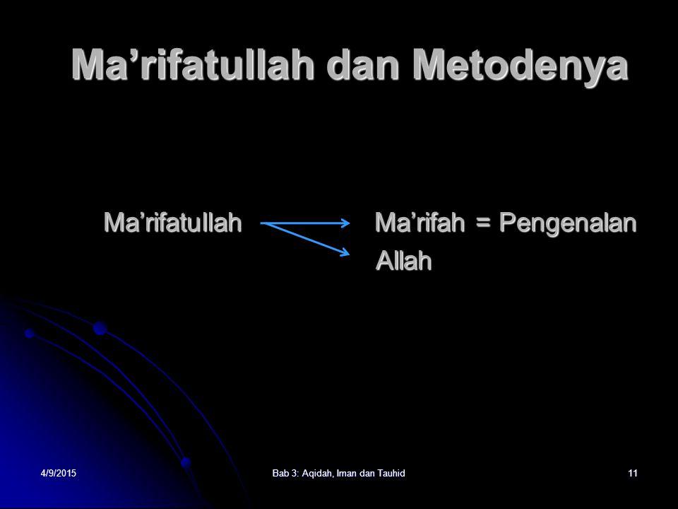 4/9/2015Bab 3: Aqidah, Iman dan Tauhid11 Ma'rifatullahMa'rifah = Pengenalan Allah Ma'rifatullah dan Metodenya