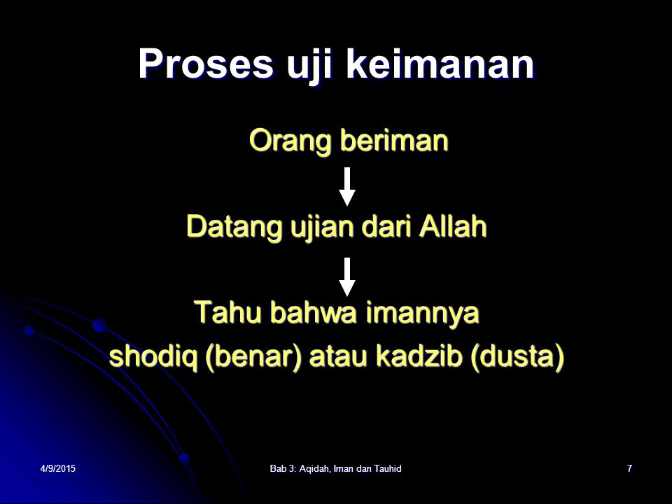 4/9/2015Bab 3: Aqidah, Iman dan Tauhid7 Proses uji keimanan Orang beriman Datang ujian dari Allah Tahu bahwa imannya shodiq (benar) atau kadzib (dusta)