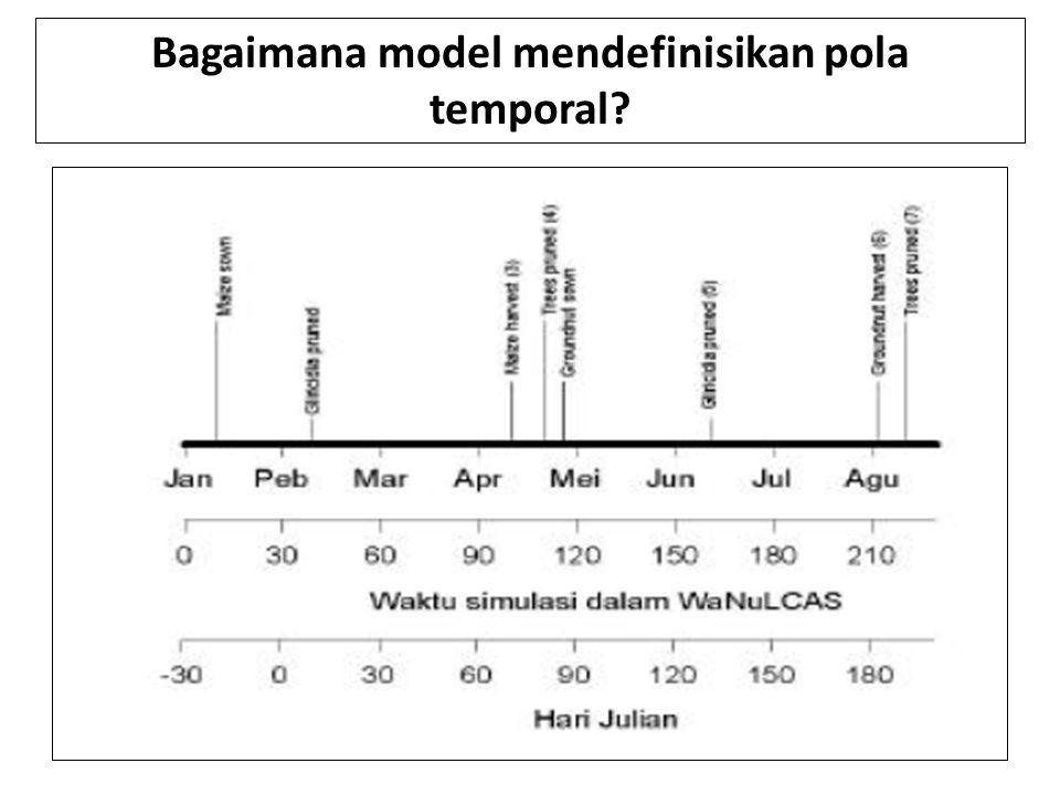 Bagaimana model mendefinisikan pola temporal?