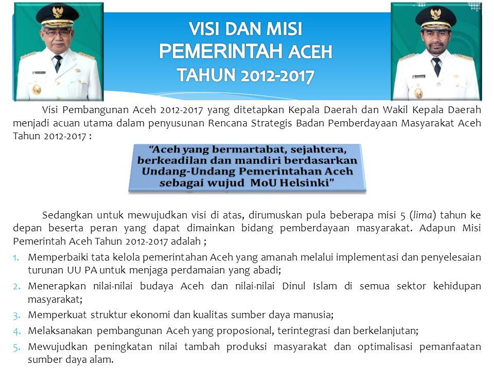 SK TIM PEMBINA DAN SEKRETARIAT GAMPONG PILOT PROJECT PELESTARIAN DAN PENGEMBANGAN ADAT ISTIADAT DAN NILAI SOSIAL BUDAYA MASYARAKAT 2014