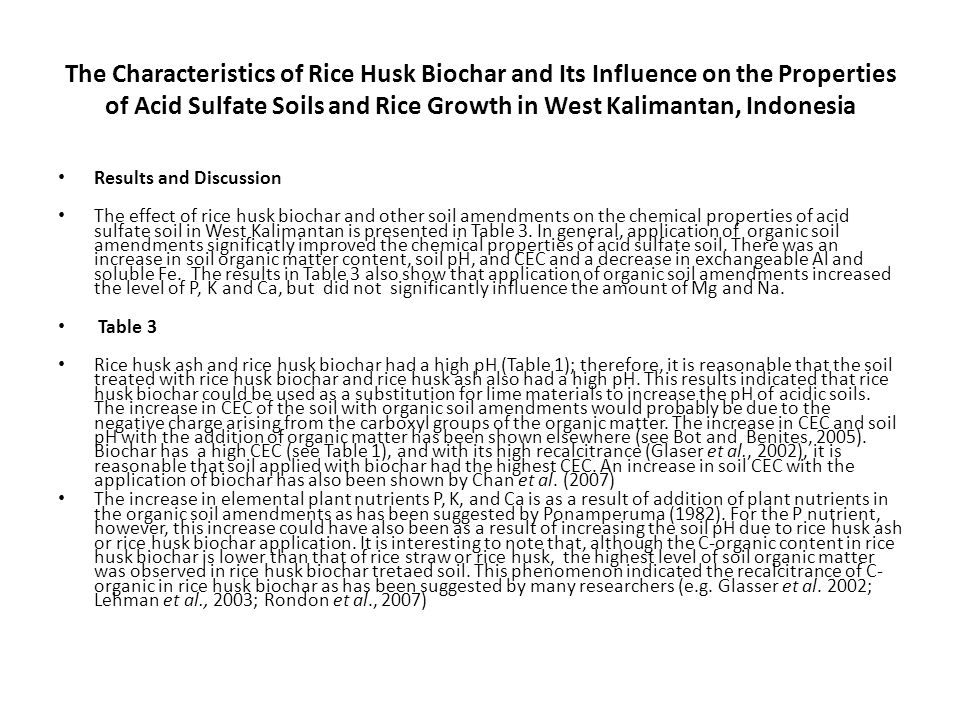 The Characteristics of Rice Husk Biochar and Its Influence on the Properties of Acid Sulfate Soils and Rice Growth in West Kalimantan, Indonesia Results and Discussion The effect of rice husk biochar and other soil amendments on the chemical properties of acid sulfate soil in West Kalimantan is presented in Table 3.