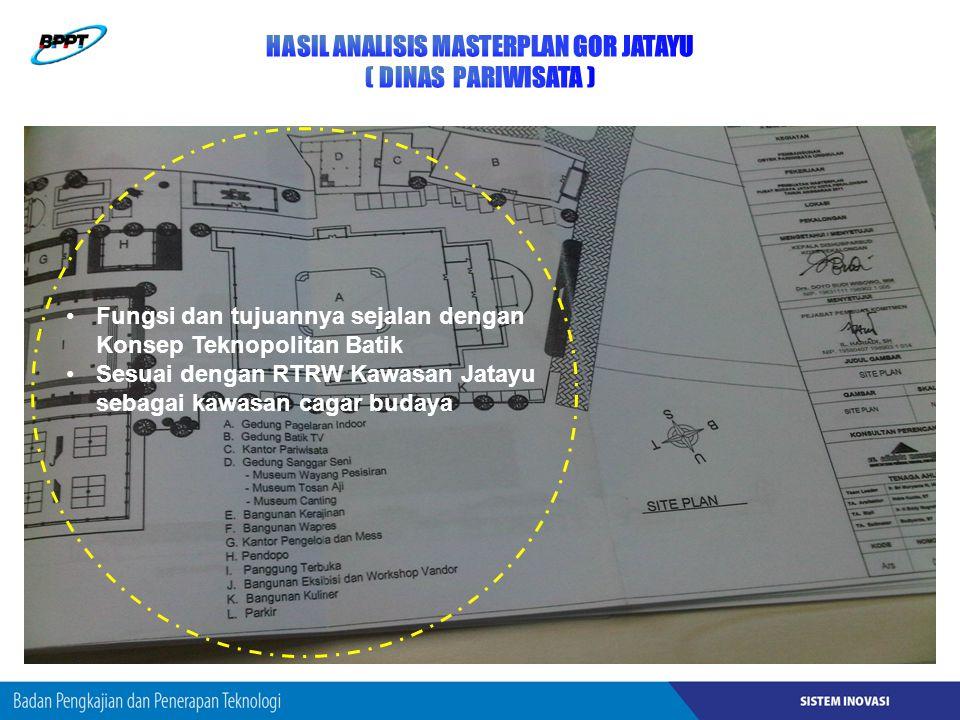 Fungsi dan tujuannya sejalan dengan Konsep Teknopolitan Batik Sesuai dengan RTRW Kawasan Jatayu sebagai kawasan cagar budaya