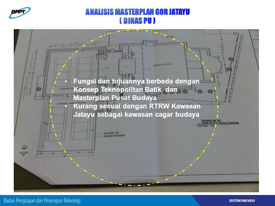 Fungsi dan tujuannya berbeda dengan Konsep Teknopolitan Batik dan Masterplan Pusat Budaya Kurang sesuai dengan RTRW Kawasan Jatayu sebagai kawasan cagar budaya