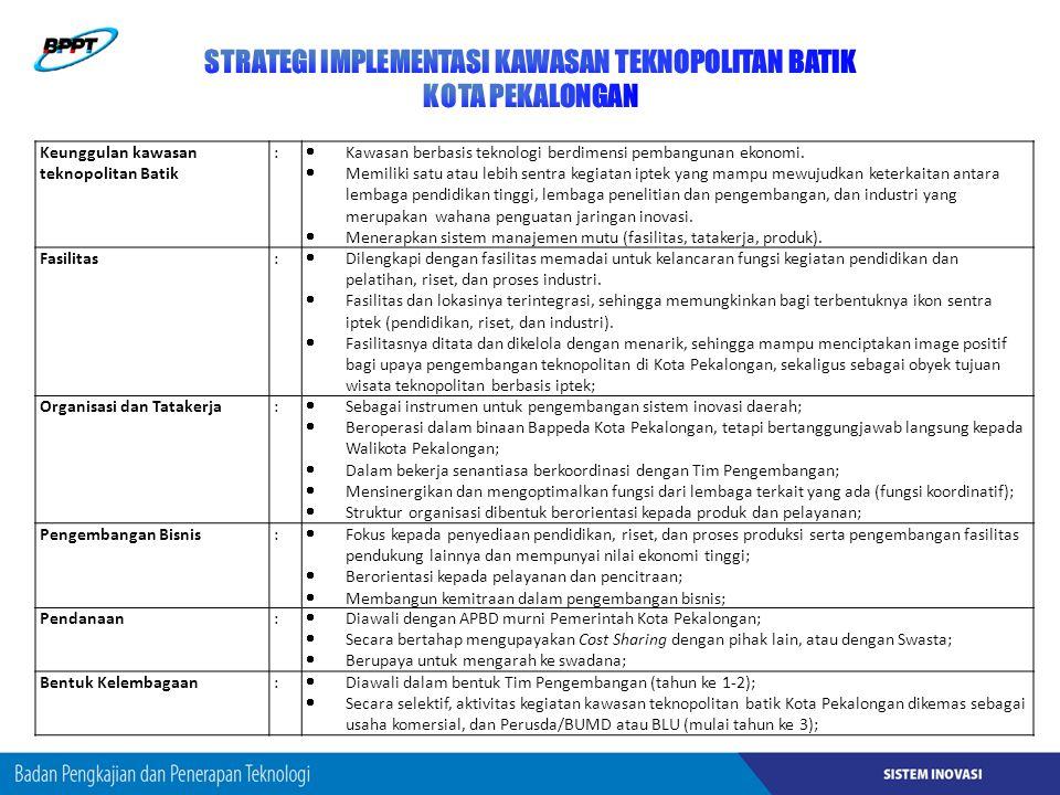 Keunggulan kawasan teknopolitan Batik :  Kawasan berbasis teknologi berdimensi pembangunan ekonomi.