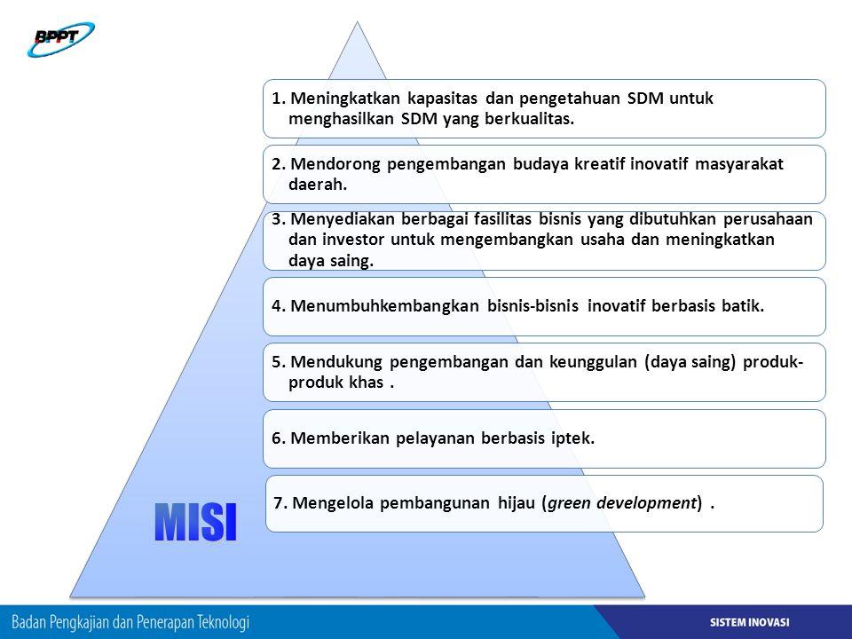 1.Meningkatkan kapasitas dan pengetahuan SDM untuk menghasilkan SDM yang berkualitas.