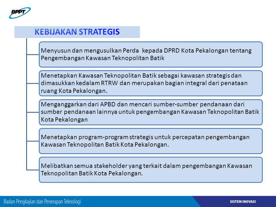 Menyusun dan mengusulkan Perda kepada DPRD Kota Pekalongan tentang Pengembangan Kawasan Teknopolitan Batik Menetapkan Kawasan Teknopolitan Batik sebagai kawasan strategis dan dimasukkan kedalam RTRW dan merupakan bagian integral dari penataan ruang Kota Pekalongan.