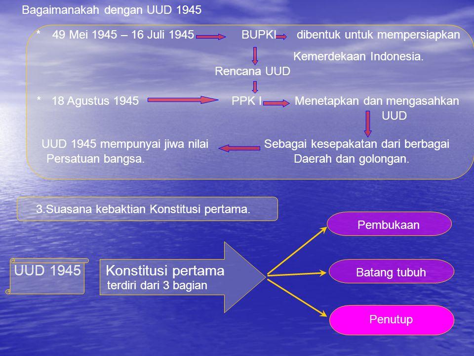 2.Ham 3. Prosedur mengubah UUD 4. Memuat larangan Untuk mengubah sifat dari UUD 5.
