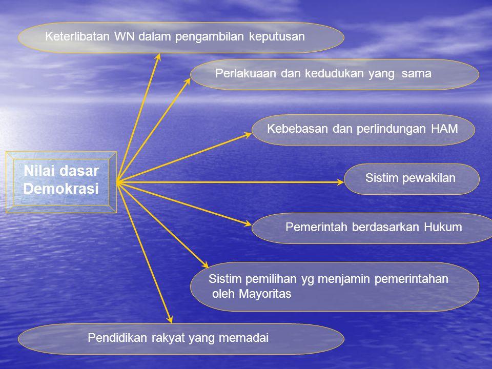 Bangsa Indonesia adalah bangsa Negara Demokrasi.