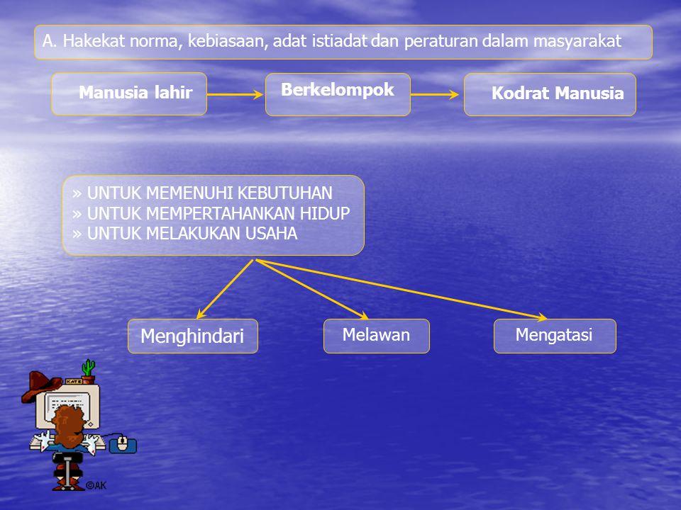 INDIVIDU INTERAKSI BUTUH BANTUIAN ORANG LAIN INTERAKSI SOSIAL DI DASARI OLEH INDIVIDU KELOMPOK LAIN BERTINDAK SESUAI KEDUDUKAN STATUS SOSIAL PERAN MASING - MASING NILAI NORMA