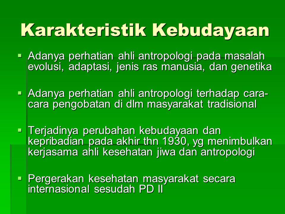 Konsep Perubahan dan Pergeseran Budaya 1.Internalisasi 2.