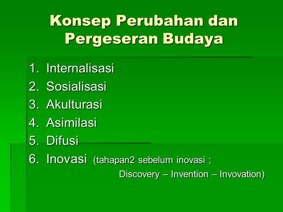 Konsep Perubahan dan Pergeseran Budaya 1. Internalisasi 2. Sosialisasi 3. Akulturasi 4. Asimilasi 5. Difusi 6. Inovasi (tahapan2 sebelum inovasi ; Dis