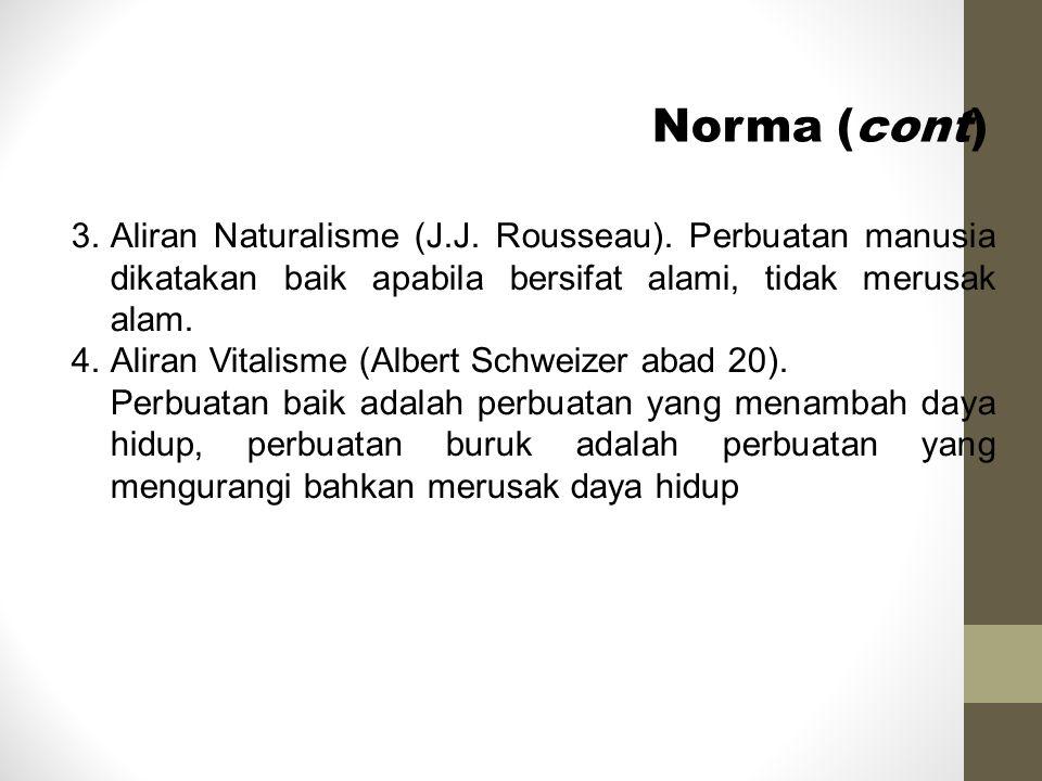 3.Moralitas seseorang ditentukan oleh komponen-komponen dibawah ini : a.