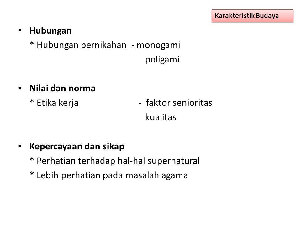 Hubungan * Hubungan pernikahan - monogami poligami Nilai dan norma * Etika kerja- faktor senioritas kualitas Kepercayaan dan sikap * Perhatian terhada