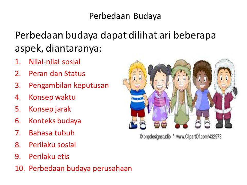 Perbedaan Budaya Perbedaan budaya dapat dilihat ari beberapa aspek, diantaranya: 1.Nilai-nilai sosial 2.Peran dan Status 3.Pengambilan keputusan 4.Kon