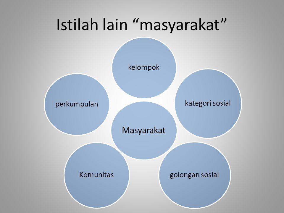 Istilah lain masyarakat Masyarakat kelompok kategori sosial golongan sosial Komunitas perkumpulan