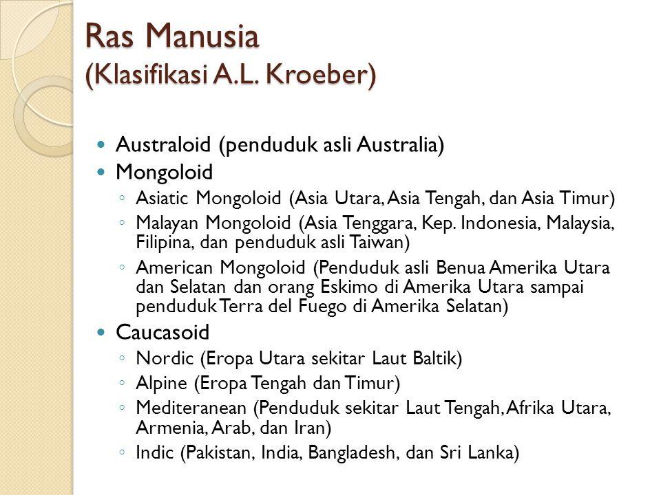 Ras Manusia (Klasifikasi A.L. Kroeber) Australoid (penduduk asli Australia) Mongoloid ◦ Asiatic Mongoloid (Asia Utara, Asia Tengah, dan Asia Timur) ◦