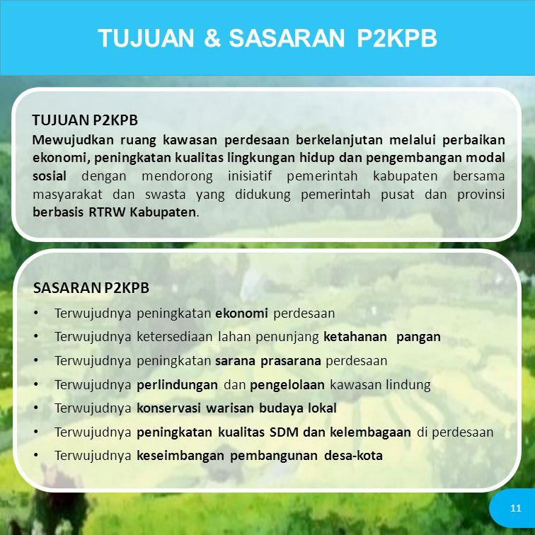 TUJUAN P2KPB Mewujudkan ruang kawasan perdesaan berkelanjutan melalui perbaikan ekonomi, peningkatan kualitas lingkungan hidup dan pengembangan modal