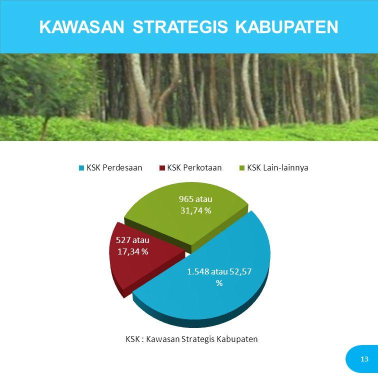 KSK : Kawasan Strategis Kabupaten 1313 KAWASAN STRATEGIS KABUPATEN