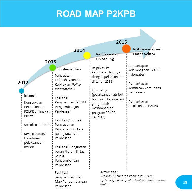 Konsep dan Perencanaan P2KPB di Tingkat Pusat Sosialisasi P2KPB Kesepakatan/ komitmen pelaksanaan P2KPB Replikasi ke kabupaten lainnya dengan pelaksan