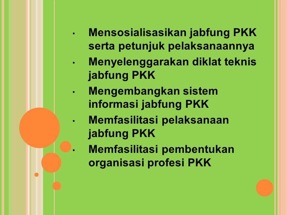 Mensosialisasikan jabfung PKK serta petunjuk pelaksanaannya Menyelenggarakan diklat teknis jabfung PKK Mengembangkan sistem informasi jabfung PKK Memf